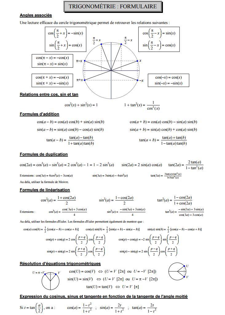 De moivres theorem pdf editor