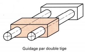 guidage double tige
